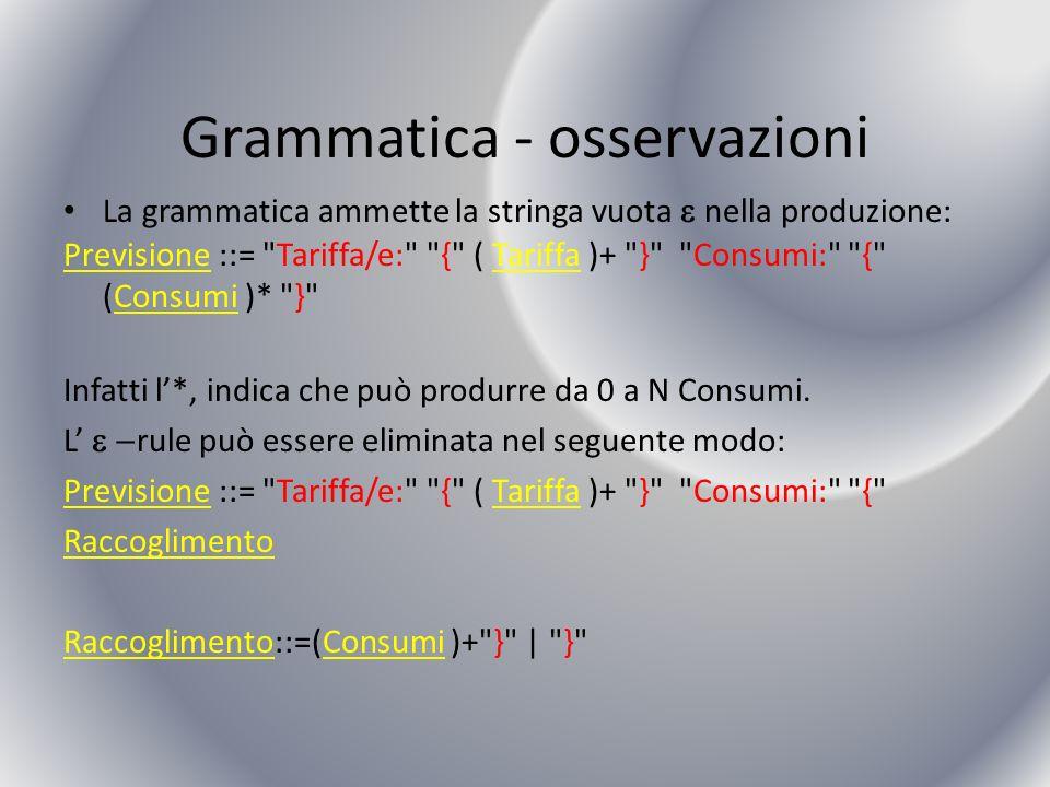 La grammatica ammette la stringa vuota nella produzione: Previsione ::=