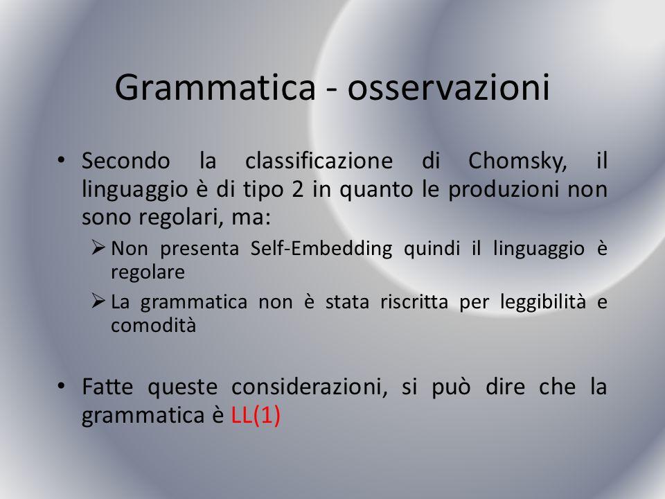 Secondo la classificazione di Chomsky, il linguaggio è di tipo 2 in quanto le produzioni non sono regolari, ma: Non presenta Self-Embedding quindi il