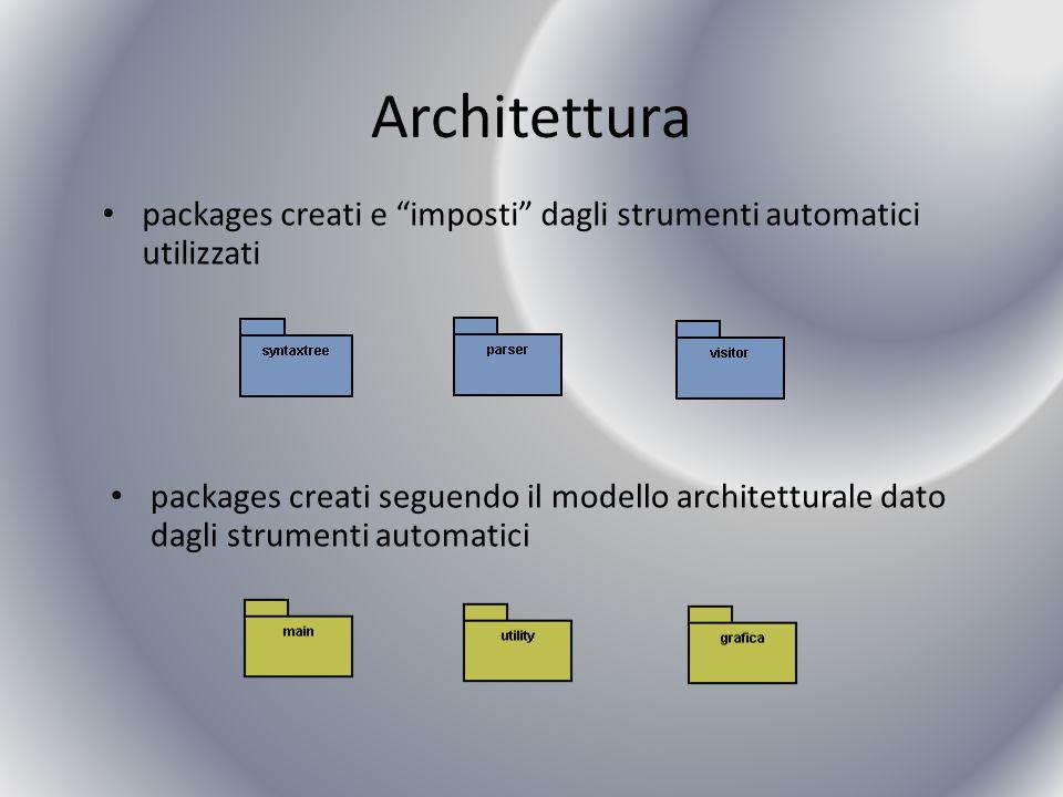 Architettura packages creati e imposti dagli strumenti automatici utilizzati packages creati seguendo il modello architetturale dato dagli strumenti a