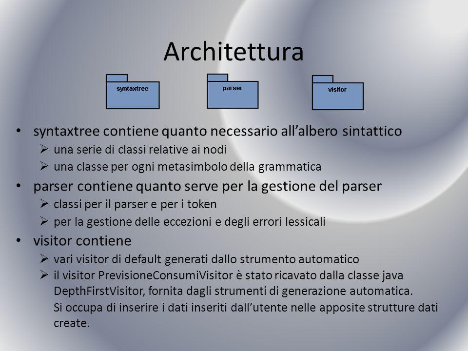 Architettura syntaxtree contiene quanto necessario allalbero sintattico una serie di classi relative ai nodi una classe per ogni metasimbolo della gra