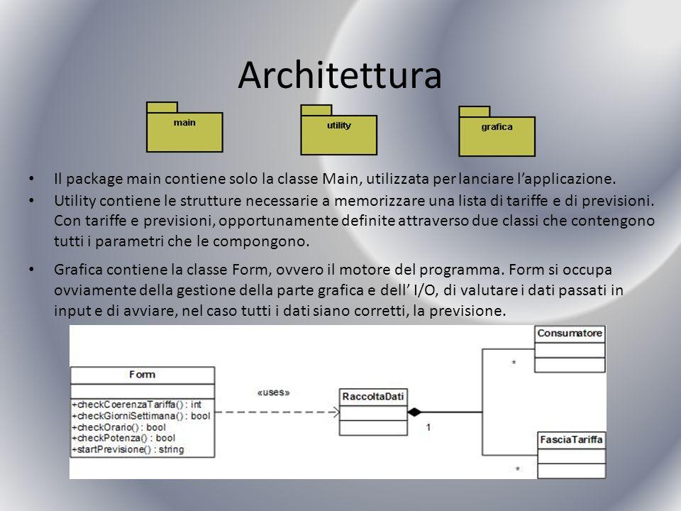 Architettura Il package main contiene solo la classe Main, utilizzata per lanciare lapplicazione. Utility contiene le strutture necessarie a memorizza