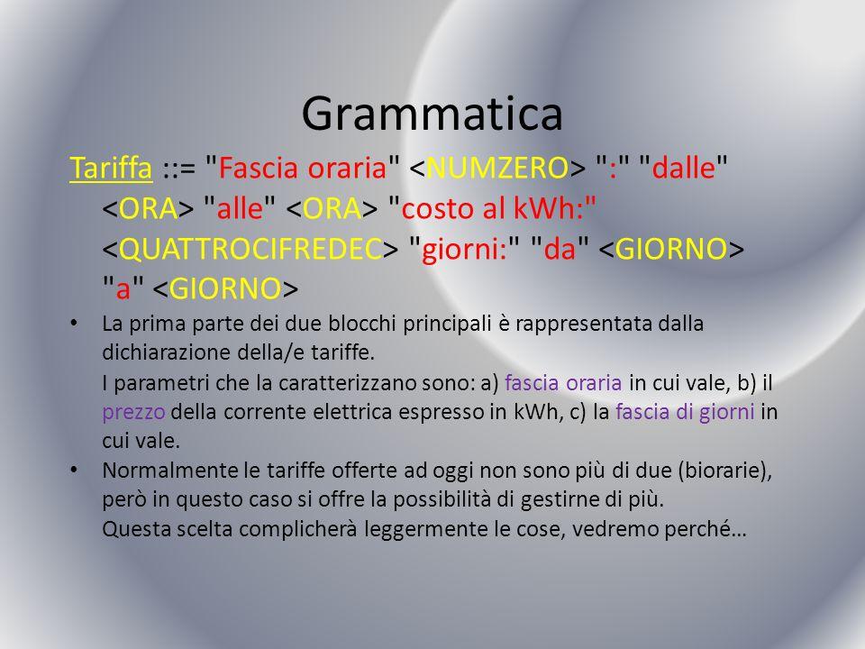 Grammatica Tariffa ::= Fascia oraria : dalle alle costo al kWh: giorni: da a La prima parte dei due blocchi principali è rappresentata dalla dichiarazione della/e tariffe.