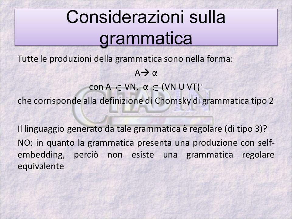 Considerazioni sulla grammatica Tutte le produzioni della grammatica sono nella forma: A α con A VN, α (VN U VT) + che corrisponde alla definizione di Chomsky di grammatica tipo 2 Il linguaggio generato da tale grammatica è regolare (di tipo 3).