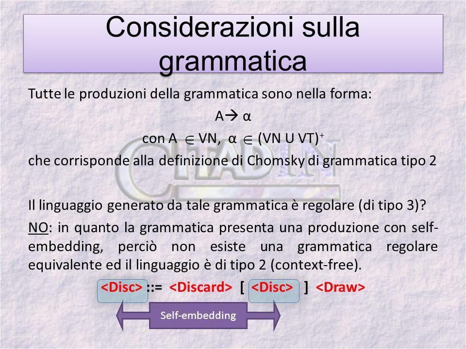Tutte le produzioni della grammatica sono nella forma: A α con A VN, α (VN U VT) + che corrisponde alla definizione di Chomsky di grammatica tipo 2 Il linguaggio generato da tale grammatica è regolare (di tipo 3).