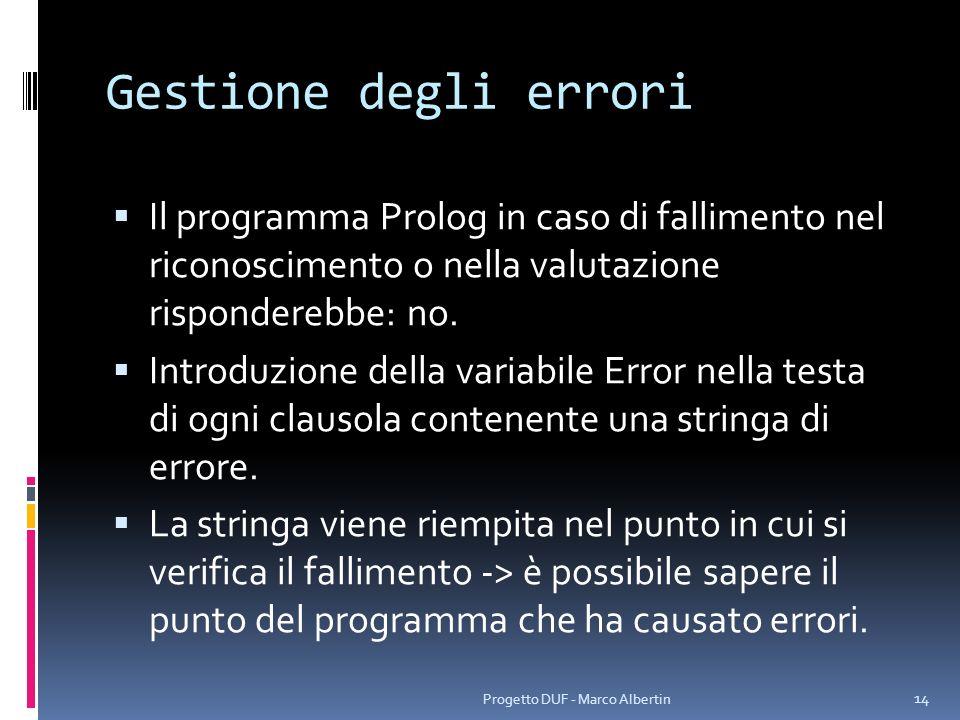 Gestione degli errori Il programma Prolog in caso di fallimento nel riconoscimento o nella valutazione risponderebbe: no. Introduzione della variabile