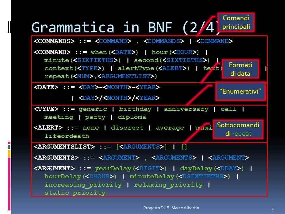 Grammatica in BNF (2/4) ::=, | ::= when( ) | hour( ) | minute( ) | second( ) | context( ) | alertType( ) | text( ) | repeat(, ) ::= - - | / / ::= gene