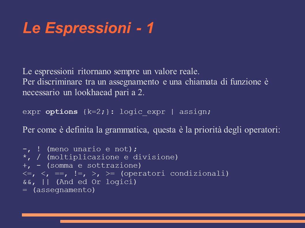 Le Espressioni - 1 Le espressioni ritornano sempre un valore reale. Per discriminare tra un assegnamento e una chiamata di funzione è necessario un lo