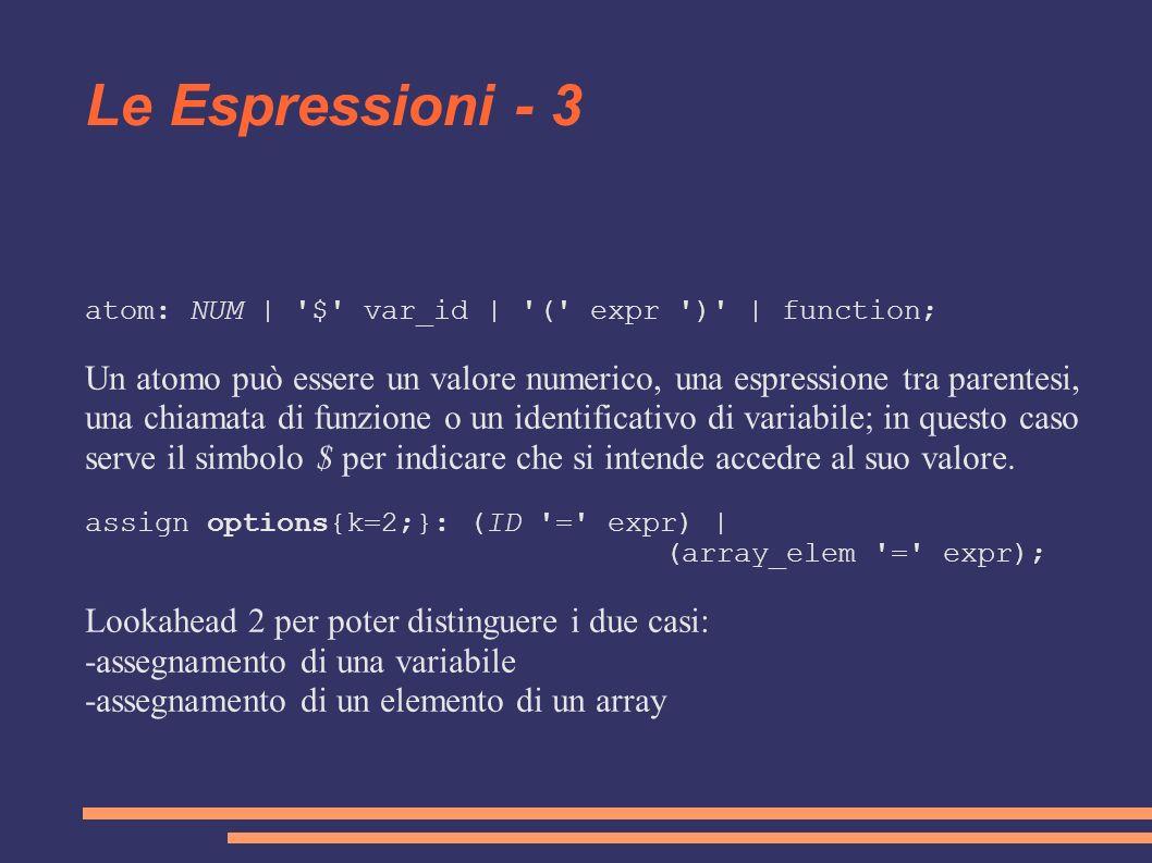 Le Espressioni - 3 atom: NUM | '$' var_id | '(' expr ')' | function; Un atomo può essere un valore numerico, una espressione tra parentesi, una chiama