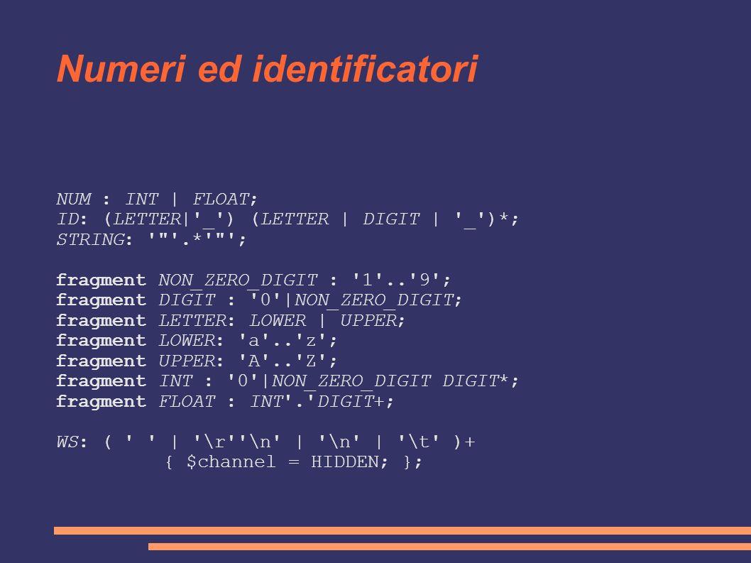 Numeri ed identificatori NUM : INT | FLOAT; ID: (LETTER|'_') (LETTER | DIGIT | '_')*; STRING: '