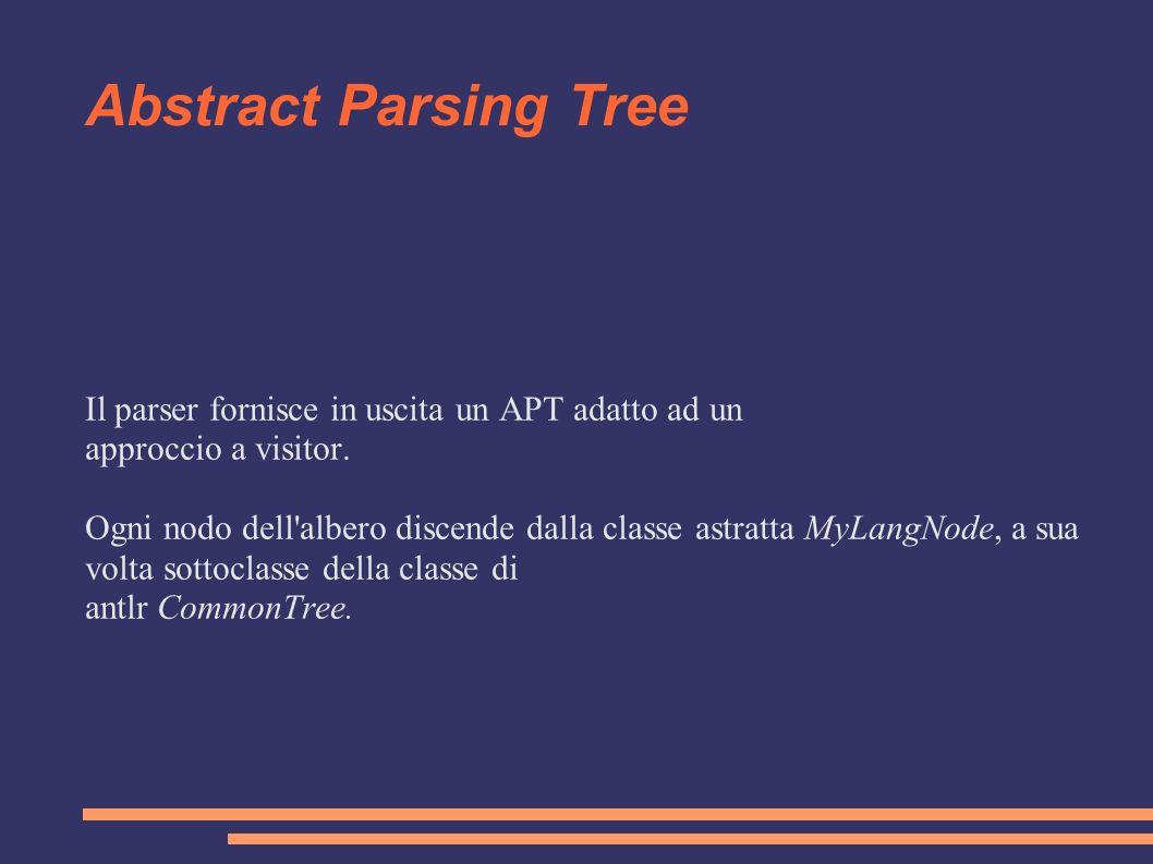 Abstract Parsing Tree Il parser fornisce in uscita un APT adatto ad un approccio a visitor. Ogni nodo dell'albero discende dalla classe astratta MyLan