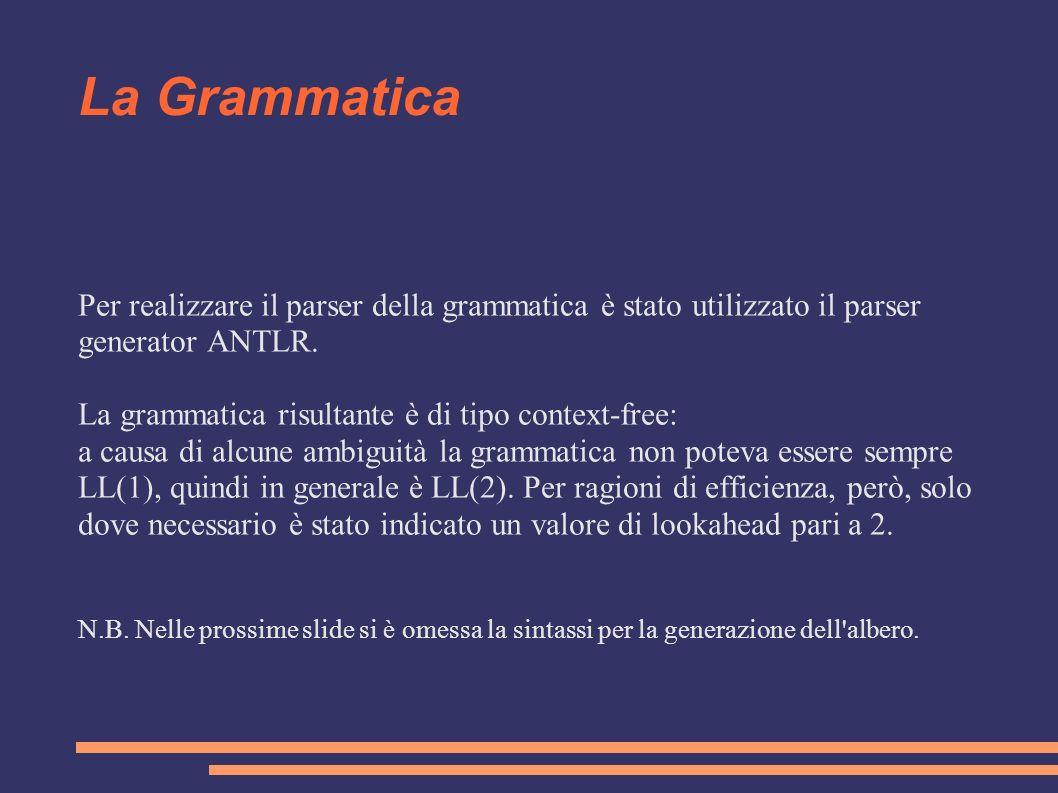 Grammatica del linguaggio Lo scopo della grammatica è il simbolo non terminale prog: prog ::= (var_decl ; )* function_def*; Un programma può cominciare con la dichiarazione di alcune variabli globali seguita dalla definizione di una serie di funzioni.