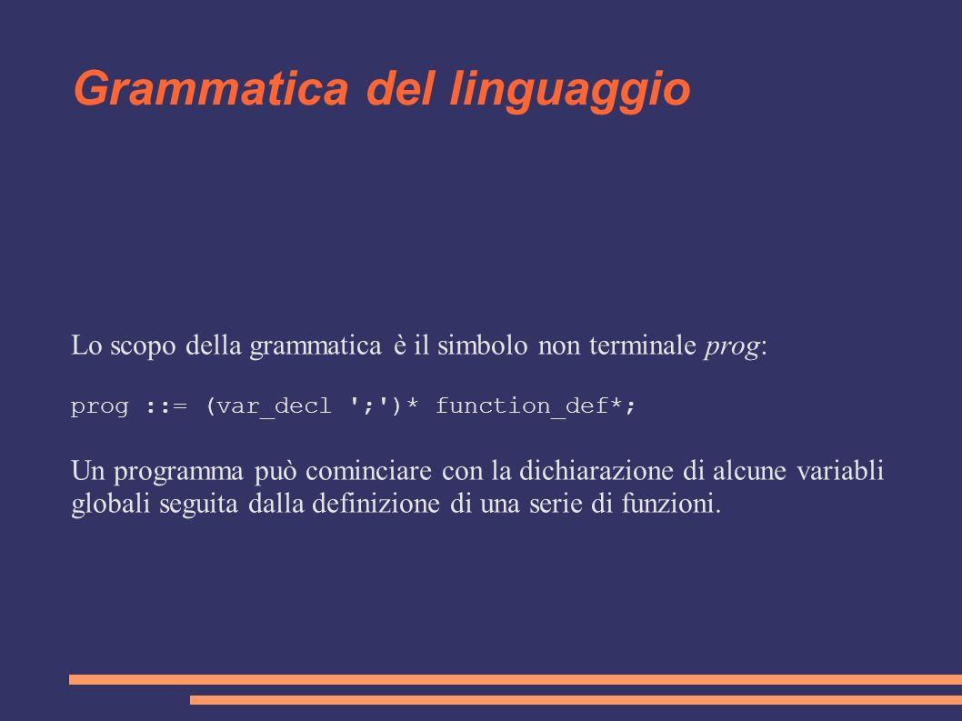 Grammatica del linguaggio Lo scopo della grammatica è il simbolo non terminale prog: prog ::= (var_decl ';')* function_def*; Un programma può comincia