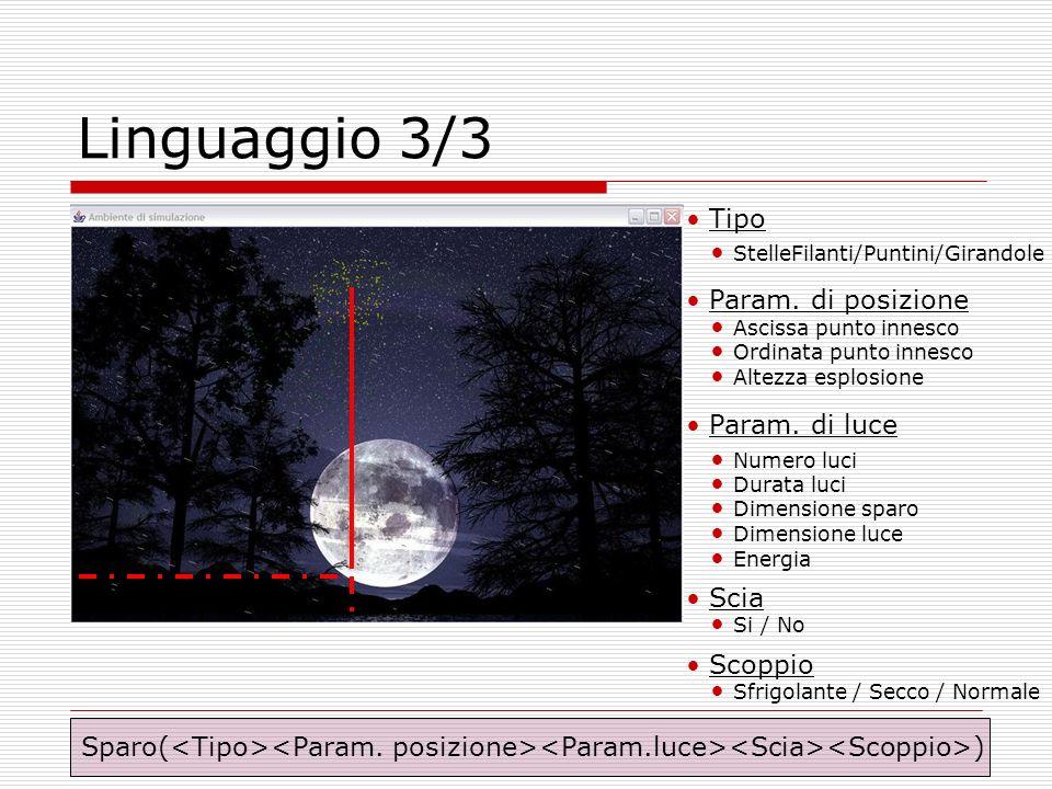 Linguaggio 3/3 Sparo( ) Param. di posizione Param. di luce Scia Ascissa punto innesco Ordinata punto innesco Altezza esplosione Numero luci Durata luc