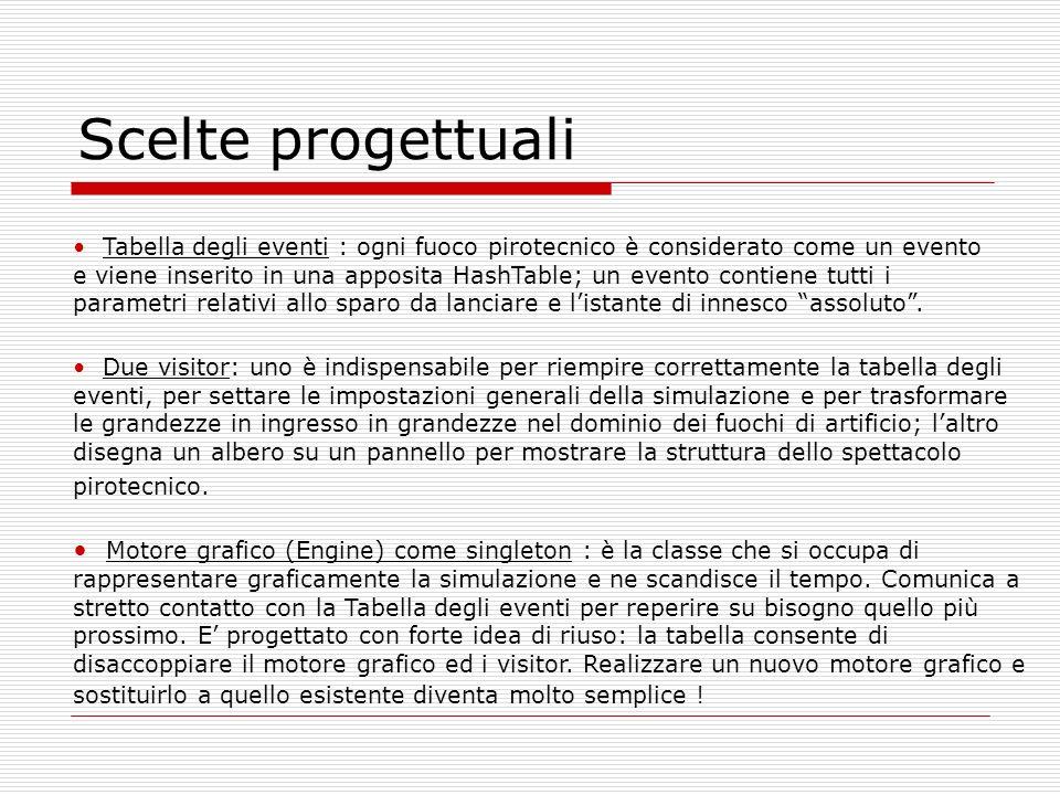 Scelte progettuali Due visitor: uno è indispensabile per riempire correttamente la tabella degli eventi, per settare le impostazioni generali della si