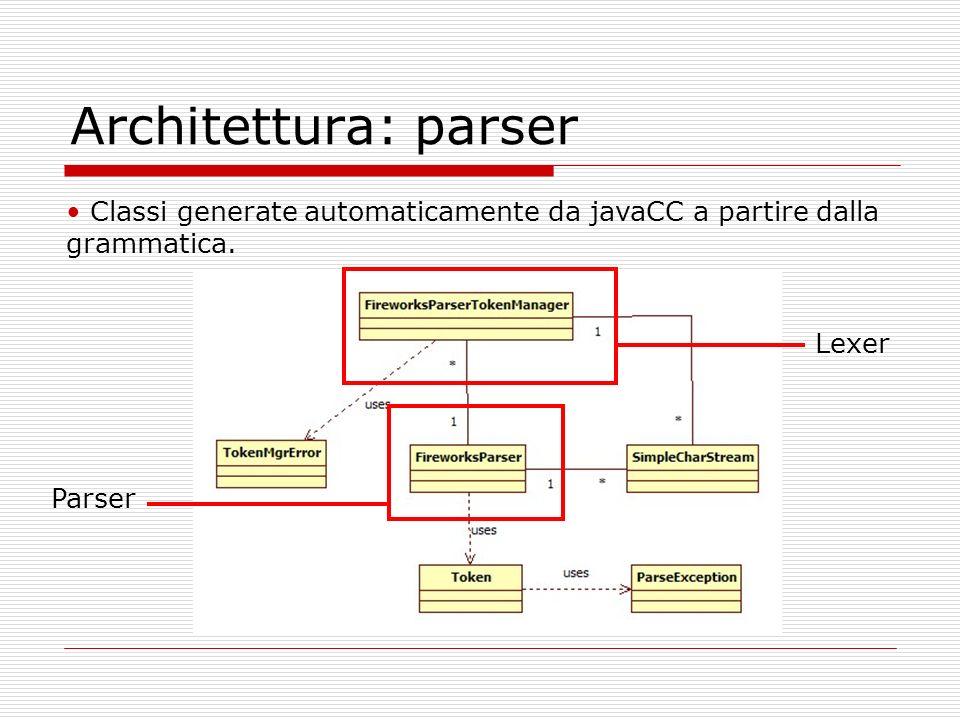 Architettura: parser Classi generate automaticamente da javaCC a partire dalla grammatica. Parser Lexer