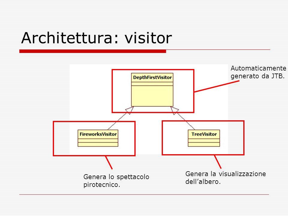 Architettura: visitor Genera la visualizzazione dellalbero. Genera lo spettacolo pirotecnico. Automaticamente generato da JTB.