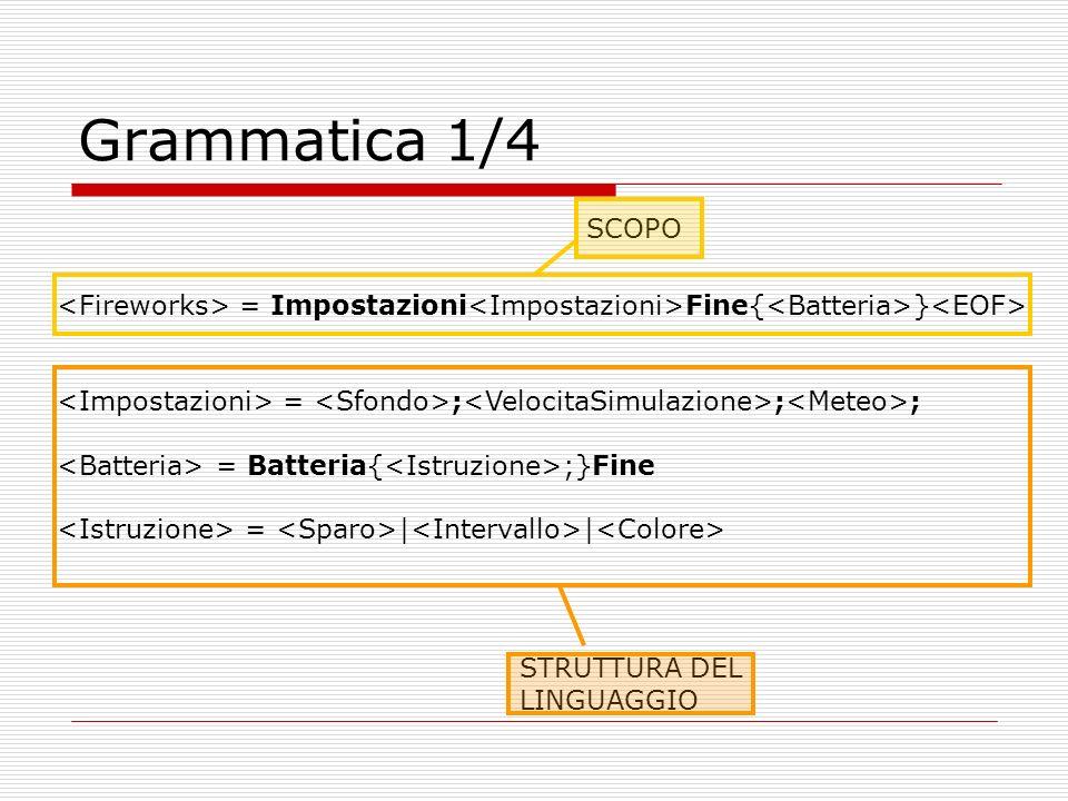 Grammatica 1/4 = Impostazioni Fine{ } = ; ; ; = Batteria{ ;}Fine = | | SCOPO STRUTTURA DEL LINGUAGGIO