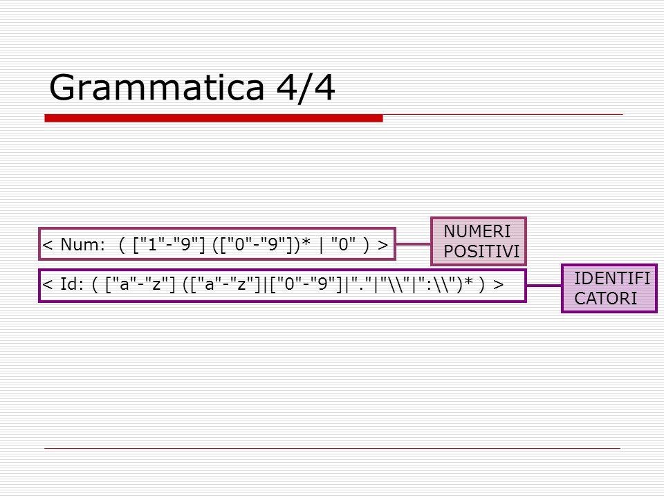 NUMERI POSITIVI IDENTIFI CATORI Grammatica 4/4