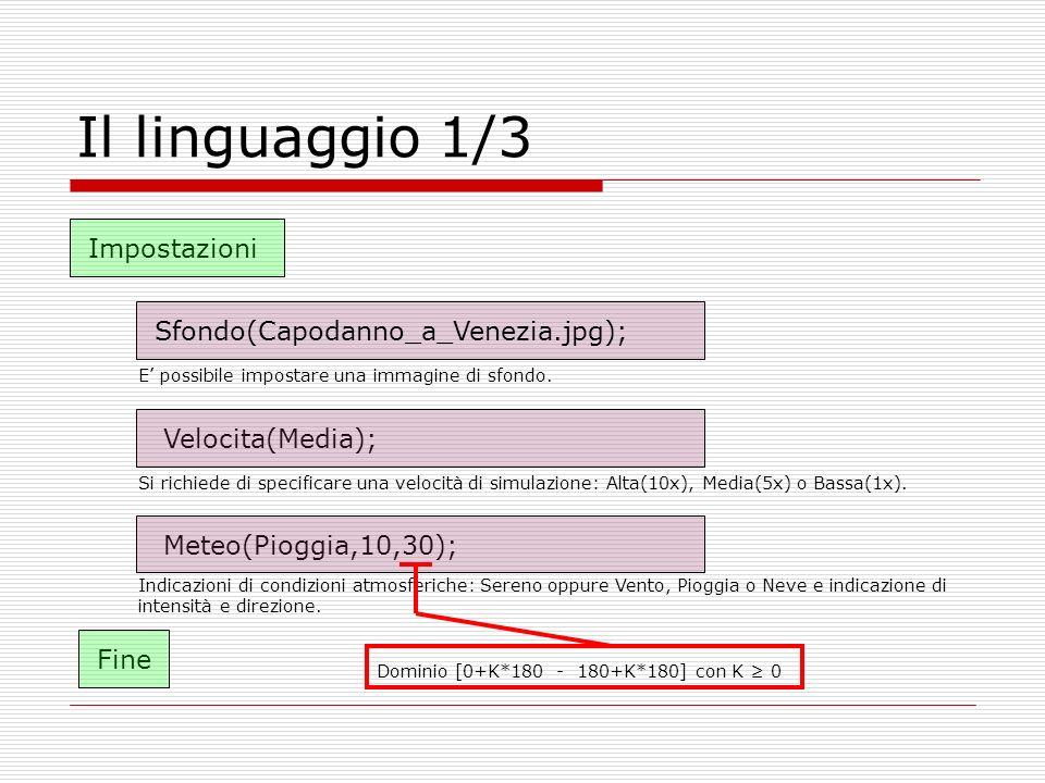 Il linguaggio 1/3 Impostazioni Fine Sfondo(Capodanno_a_Venezia.jpg); Velocita(Media); Meteo(Pioggia,10,30); E possibile impostare una immagine di sfon