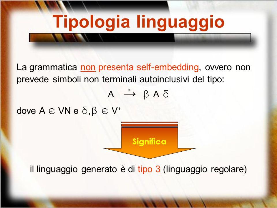 Tipologia linguaggio La grammatica non presenta self-embedding, ovvero non prevede simboli non terminali autoinclusivi del tipo: A β A δ dove A є VN e