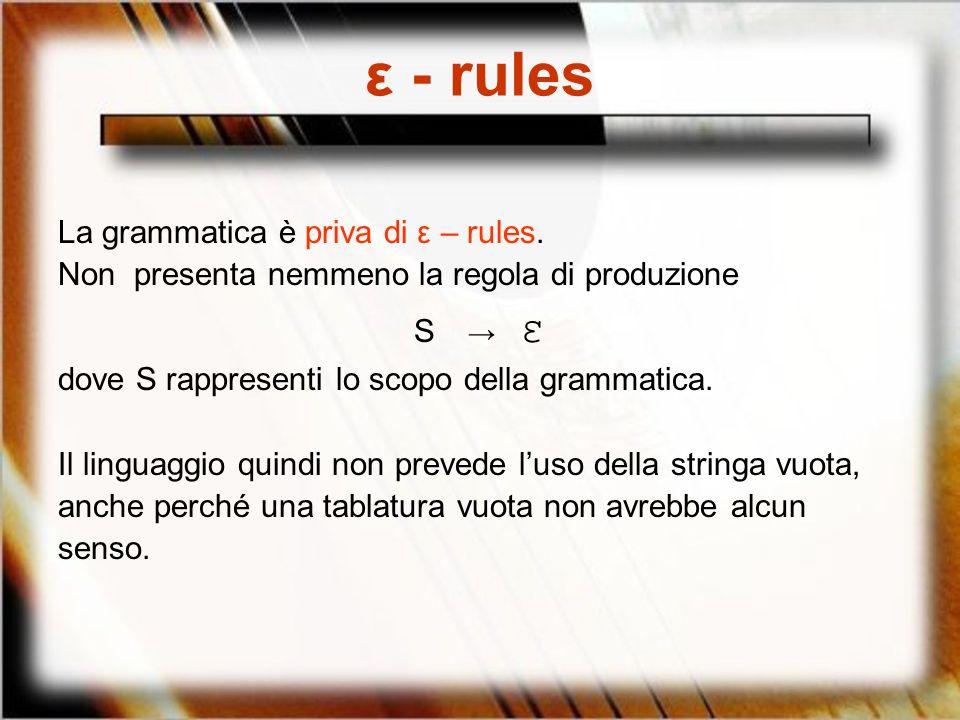 ε - rules La grammatica è priva di ε – rules. Non presenta nemmeno la regola di produzione S ε dove S rappresenti lo scopo della grammatica. Il lingua