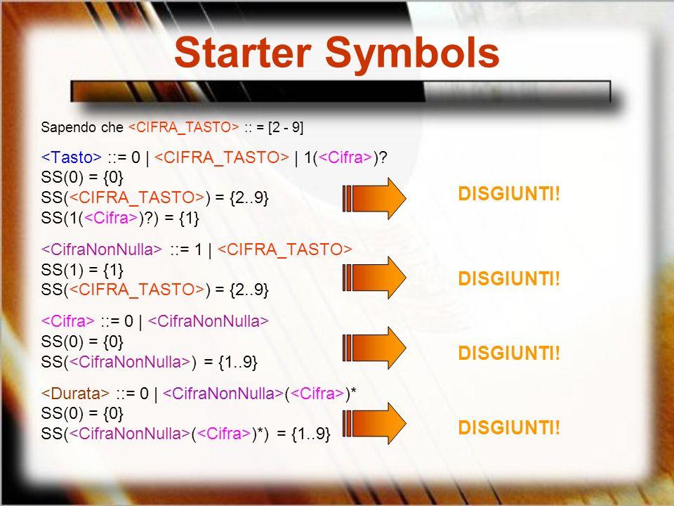 Starter Symbols Sapendo che :: = [2 - 9] ::= 0 | | 1( )? SS(0) = {0} SS( ) = {2..9} SS(1( )?) = {1} ::= 1 | SS(1) = {1} SS( ) = {2..9} ::= 0 | SS(0) =