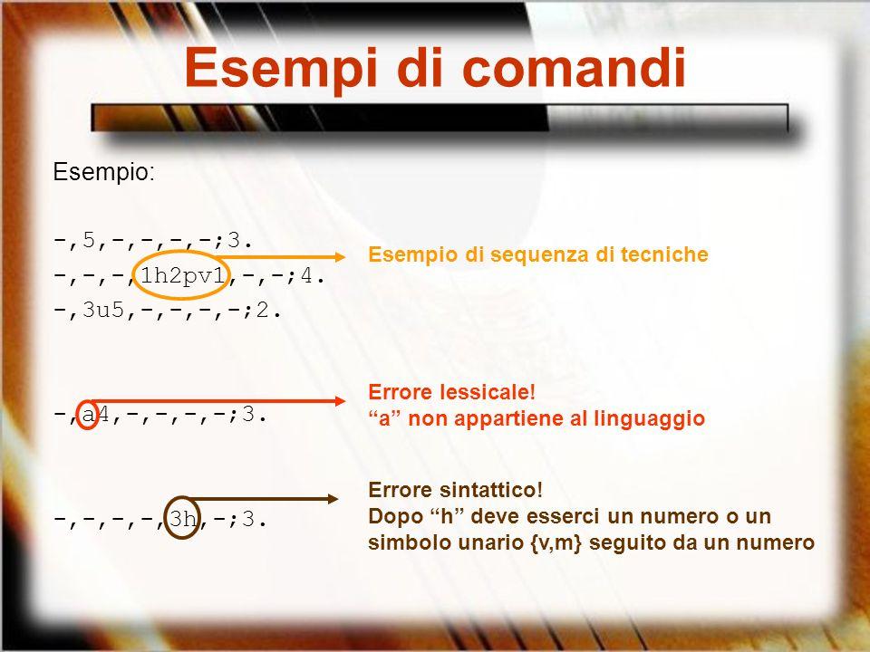 Esempi di comandi Esempio: -,5,-,-,-,-;3. -,-,-,1h2pv1,-,-;4. -,3u5,-,-,-,-;2. -,a4,-,-,-,-;3. -,-,-,-,3h,-;3. Esempio di sequenza di tecniche Errore