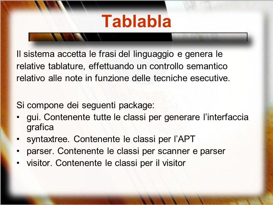 Tablabla Il sistema accetta le frasi del linguaggio e genera le relative tablature, effettuando un controllo semantico relativo alle note in funzione