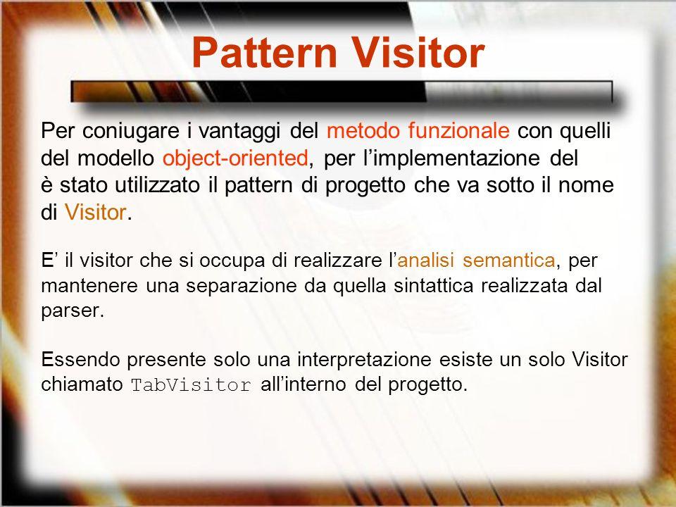 Pattern Visitor Per coniugare i vantaggi del metodo funzionale con quelli del modello object-oriented, per limplementazione del è stato utilizzato il