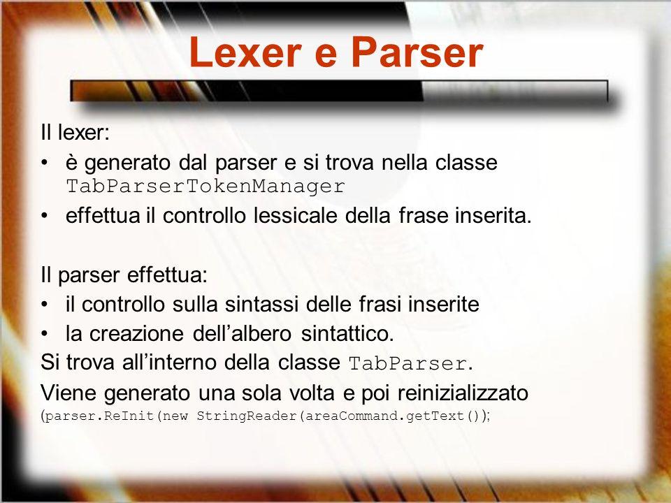 Lexer e Parser Il lexer: è generato dal parser e si trova nella classe TabParserTokenManager effettua il controllo lessicale della frase inserita. Il