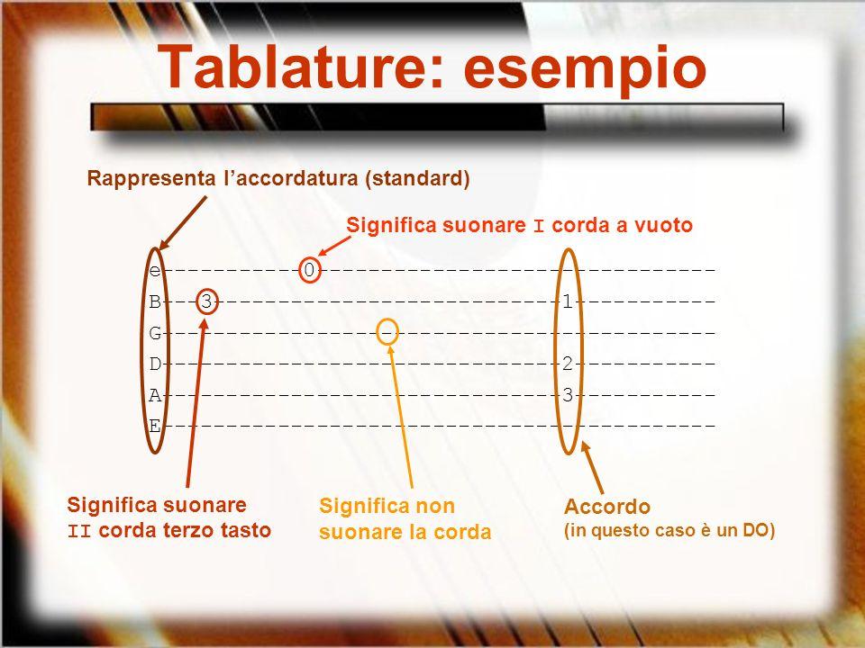 Tablature: esempio e-----------0------------------------------- B---3---------------------------1----------- G----------------------------------------