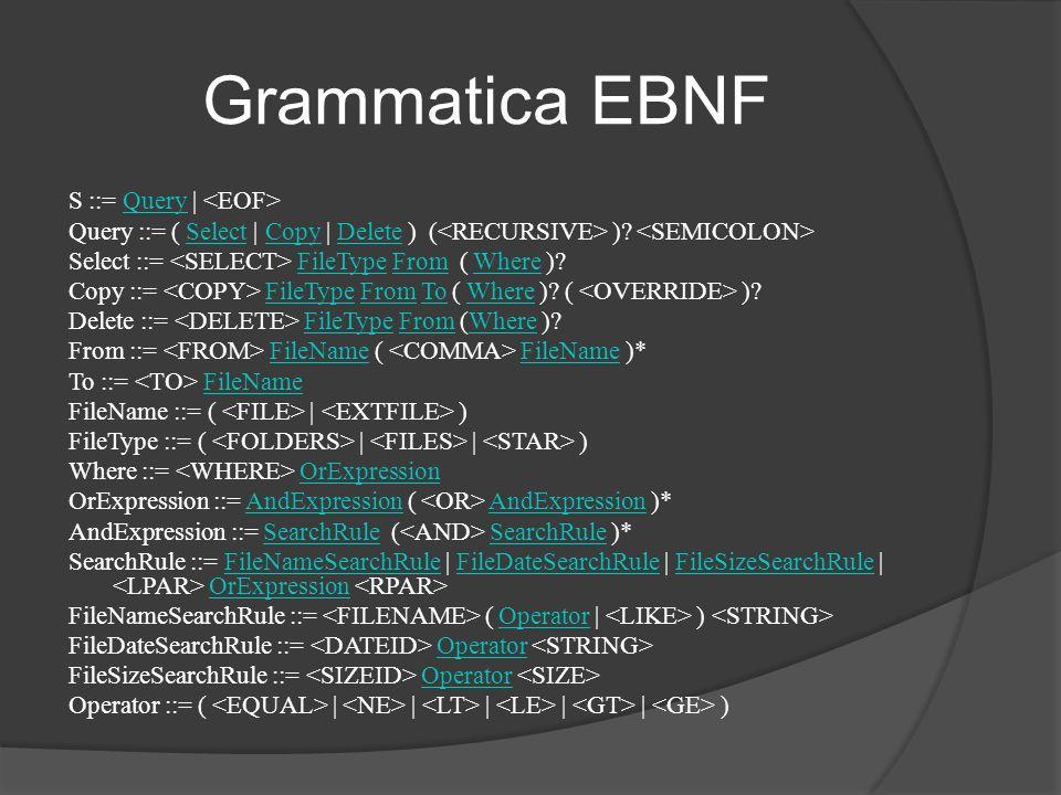 Considerazioni Grammatica di tipo 2 context free con self- embedding.