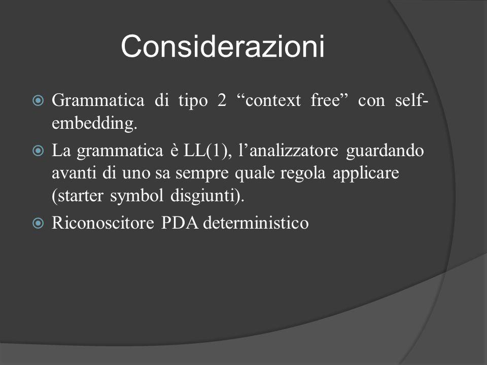 Considerazioni Grammatica di tipo 2 context free con self- embedding. La grammatica è LL(1), lanalizzatore guardando avanti di uno sa sempre quale reg
