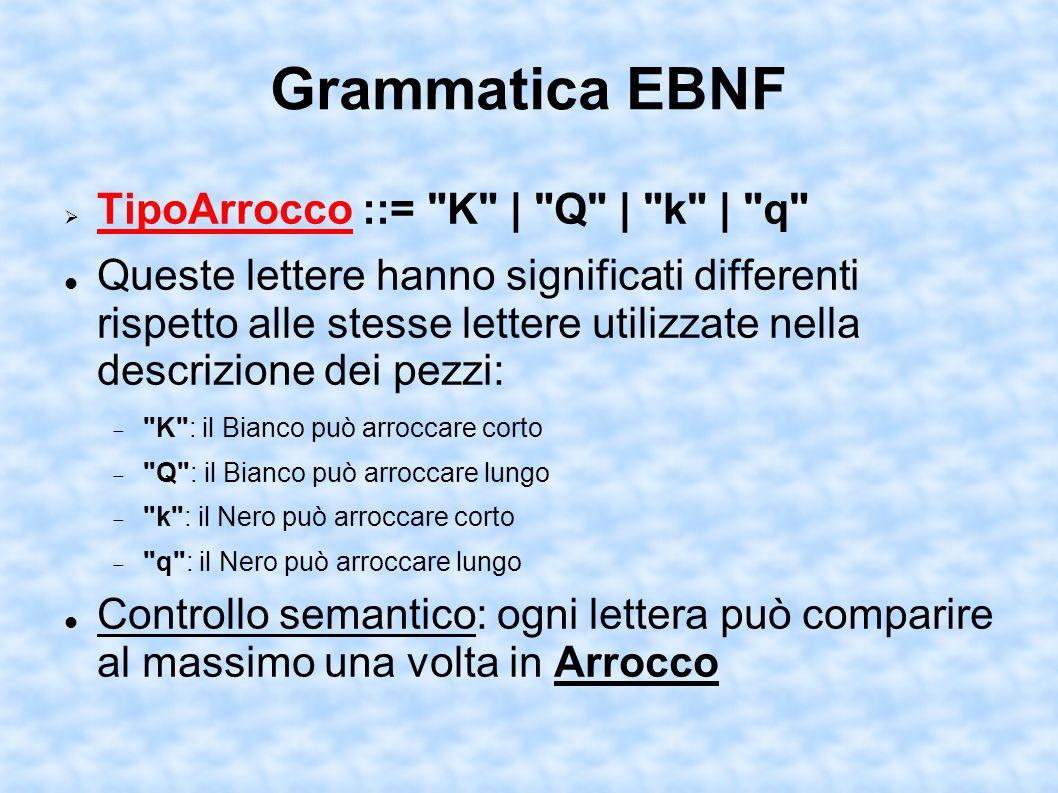 Grammatica EBNF TipoArrocco ::=