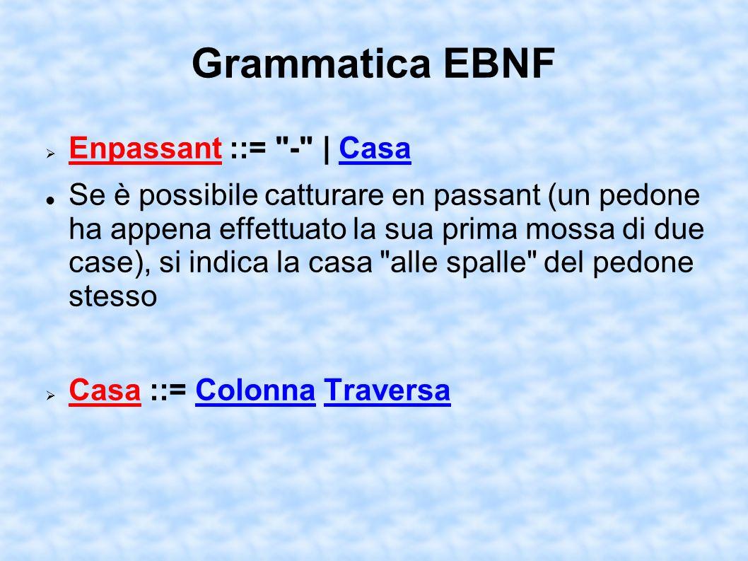 Grammatica EBNF Enpassant ::=