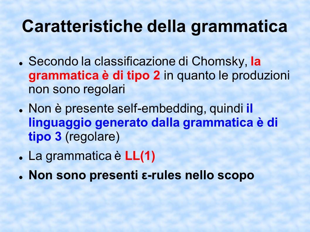 Caratteristiche della grammatica Secondo la classificazione di Chomsky, la grammatica è di tipo 2 in quanto le produzioni non sono regolari Non è presente self-embedding, quindi il linguaggio generato dalla grammatica è di tipo 3 (regolare) La grammatica è LL(1) Non sono presenti ε-rules nello scopo