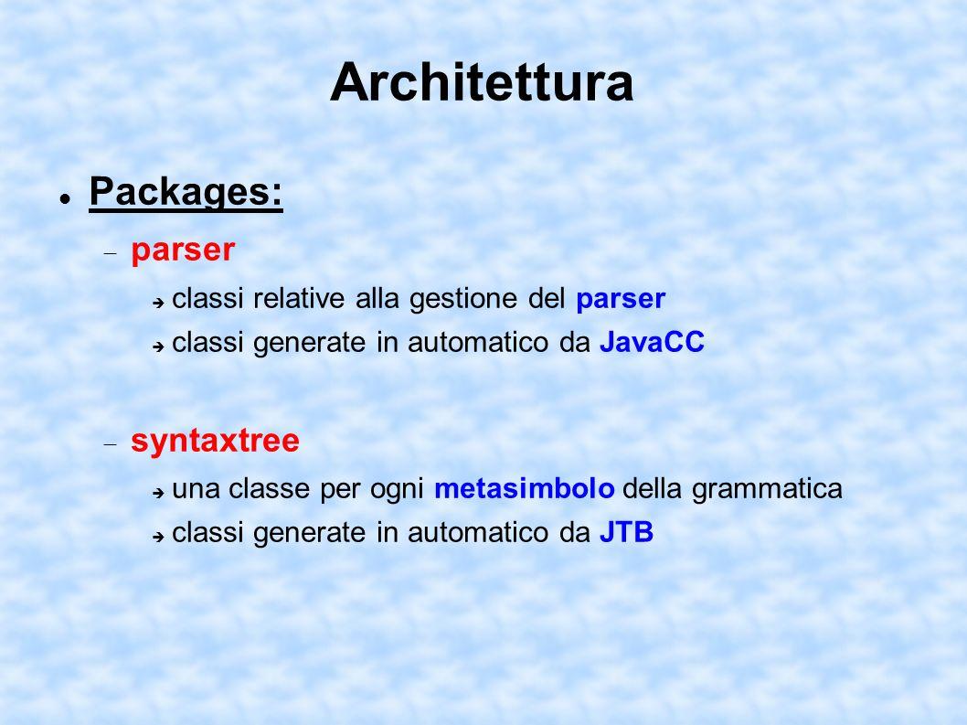 Architettura Packages: parser classi relative alla gestione del parser classi generate in automatico da JavaCC syntaxtree una classe per ogni metasimbolo della grammatica classi generate in automatico da JTB