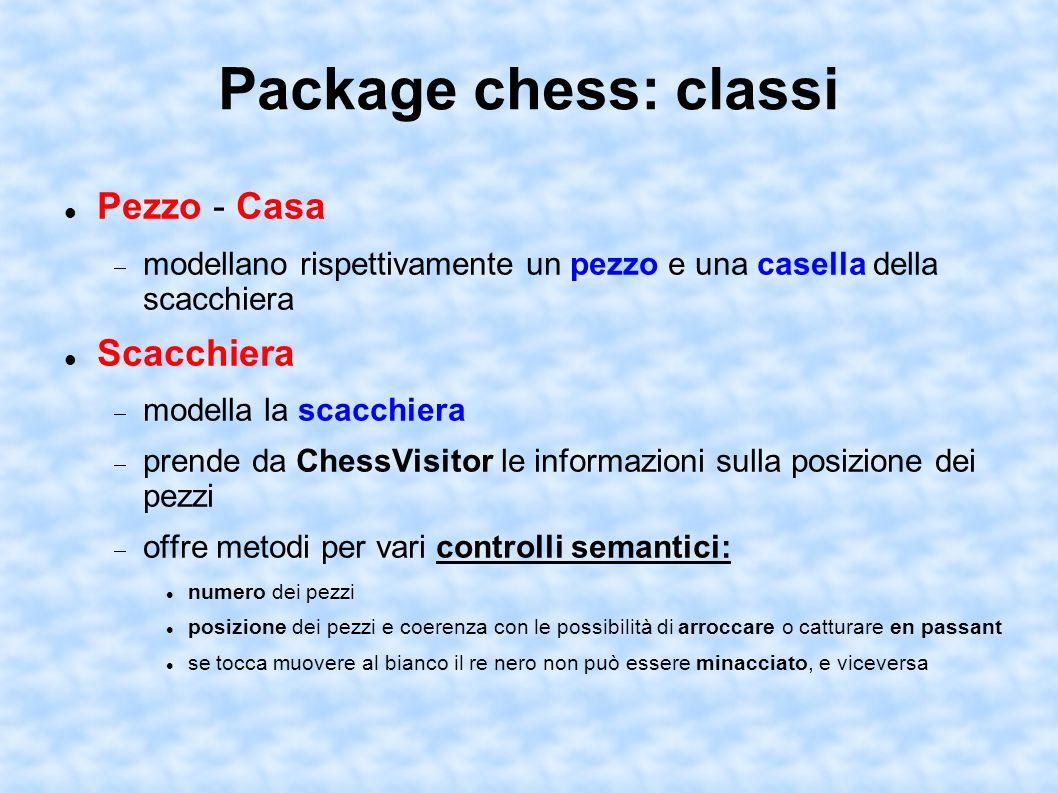 Package chess: classi Pezzo - Casa modellano rispettivamente un pezzo e una casella della scacchiera Scacchiera modella la scacchiera prende da ChessV