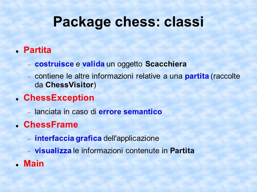 Package chess: classi Partita costruisce e valida un oggetto Scacchiera contiene le altre informazioni relative a una partita (raccolte da ChessVisitor) ChessException lanciata in caso di errore semantico ChessFrame interfaccia grafica dell applicazione visualizza le informazioni contenute in Partita Main