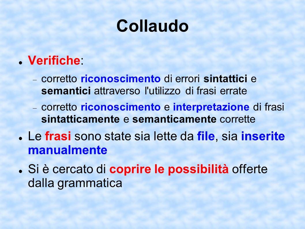 Collaudo Verifiche: corretto riconoscimento di errori sintattici e semantici attraverso l'utilizzo di frasi errate corretto riconoscimento e interpret