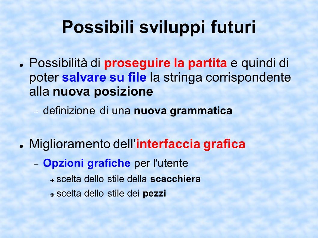 Possibili sviluppi futuri Possibilità di proseguire la partita e quindi di poter salvare su file la stringa corrispondente alla nuova posizione defini