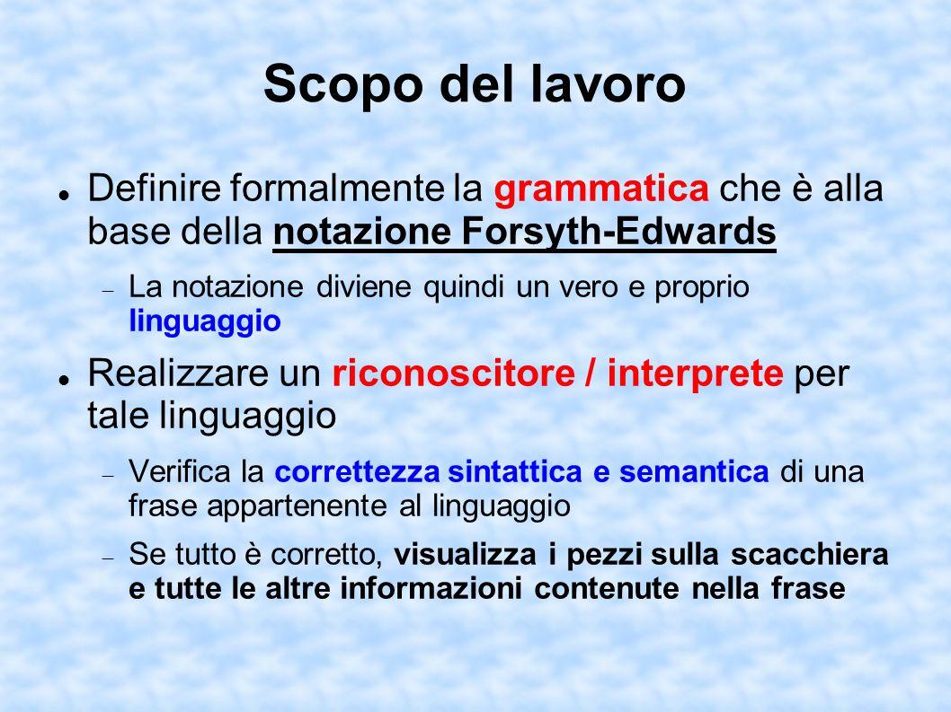 Scopo del lavoro Definire formalmente la grammatica che è alla base della notazione Forsyth-Edwards La notazione diviene quindi un vero e proprio ling