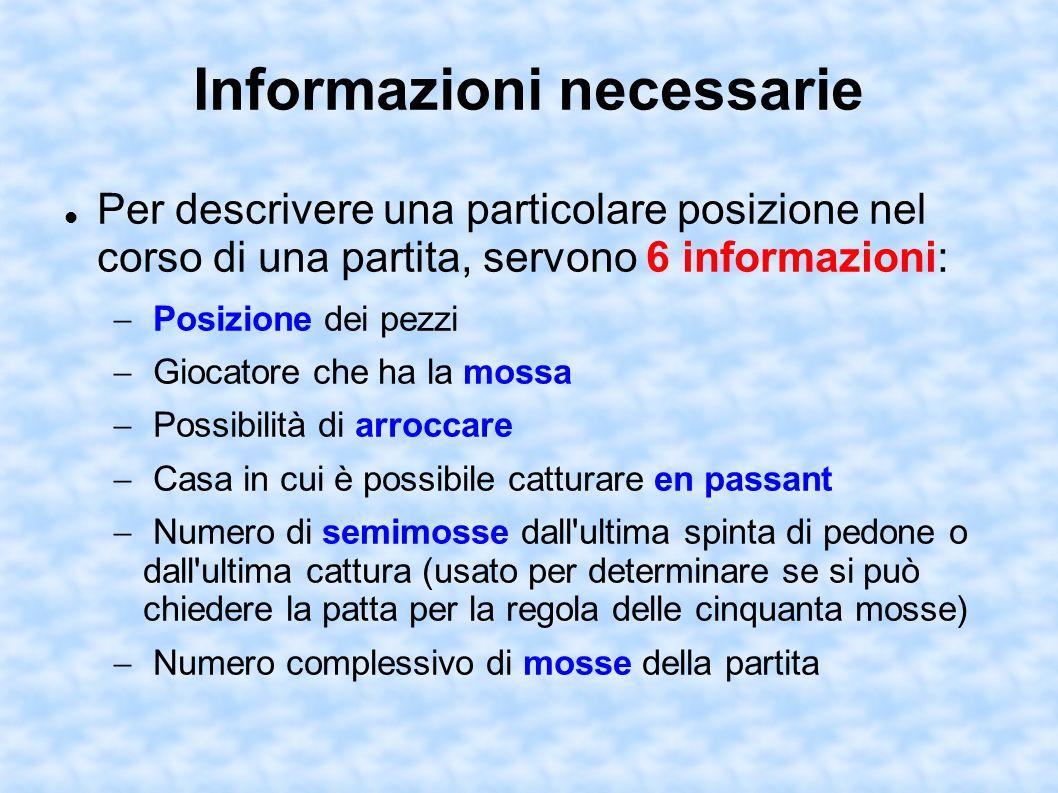 Informazioni necessarie Per descrivere una particolare posizione nel corso di una partita, servono 6 informazioni: Posizione dei pezzi Giocatore che h