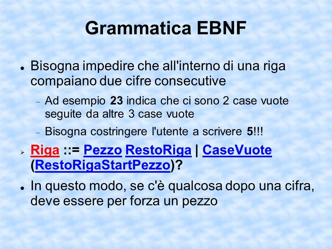 Grammatica EBNF Bisogna impedire che all'interno di una riga compaiano due cifre consecutive Ad esempio 23 indica che ci sono 2 case vuote seguite da