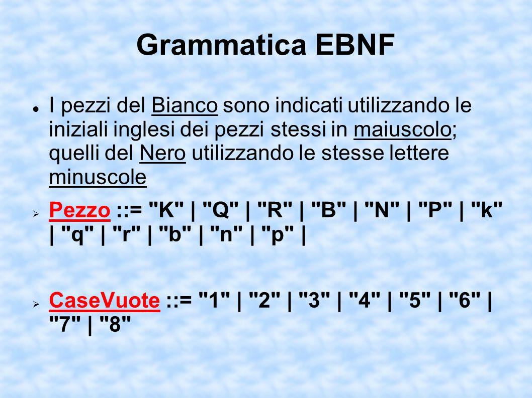 Grammatica EBNF I pezzi del Bianco sono indicati utilizzando le iniziali inglesi dei pezzi stessi in maiuscolo; quelli del Nero utilizzando le stesse