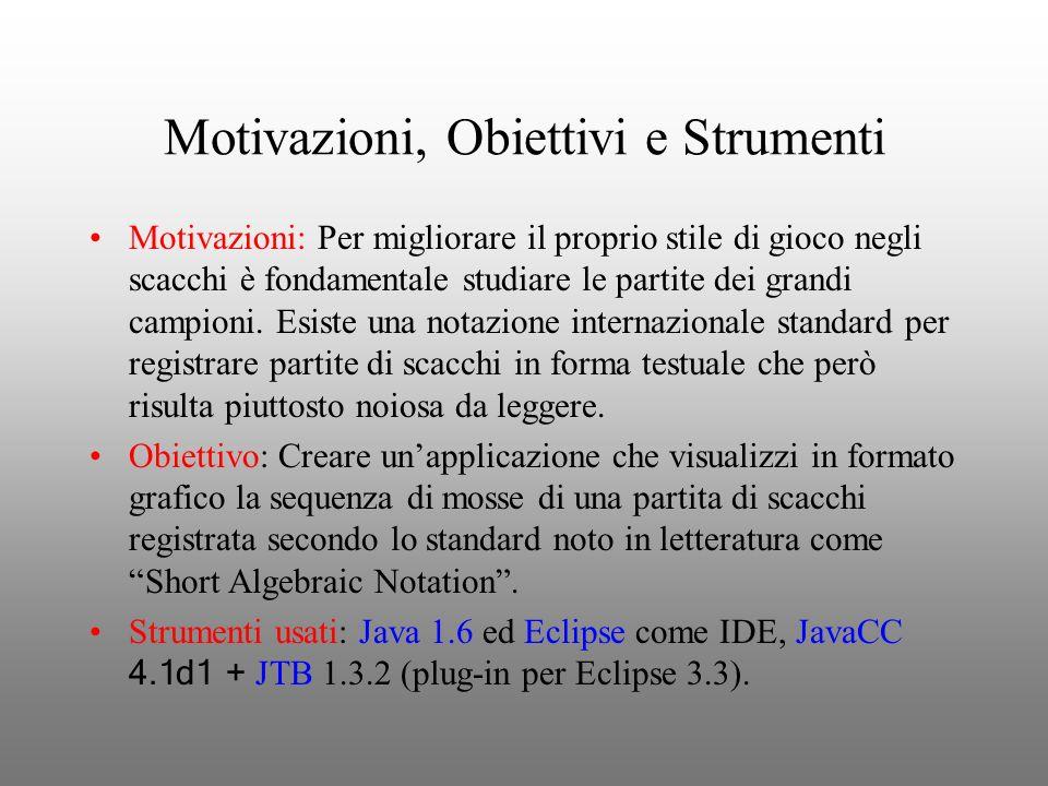Short Algebraic Notation (1/4) Ogni casa è identificata da ununica coppia Lettera- Numero cui corrisponde la coppia File-Rank (Colonna- Traversa).