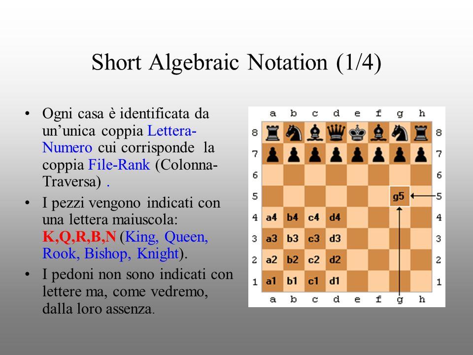 Short Algebraic Notation (2/4) Le mosse sono indicate con la lettera del pezzo che muove seguita dalla casa destinazione.