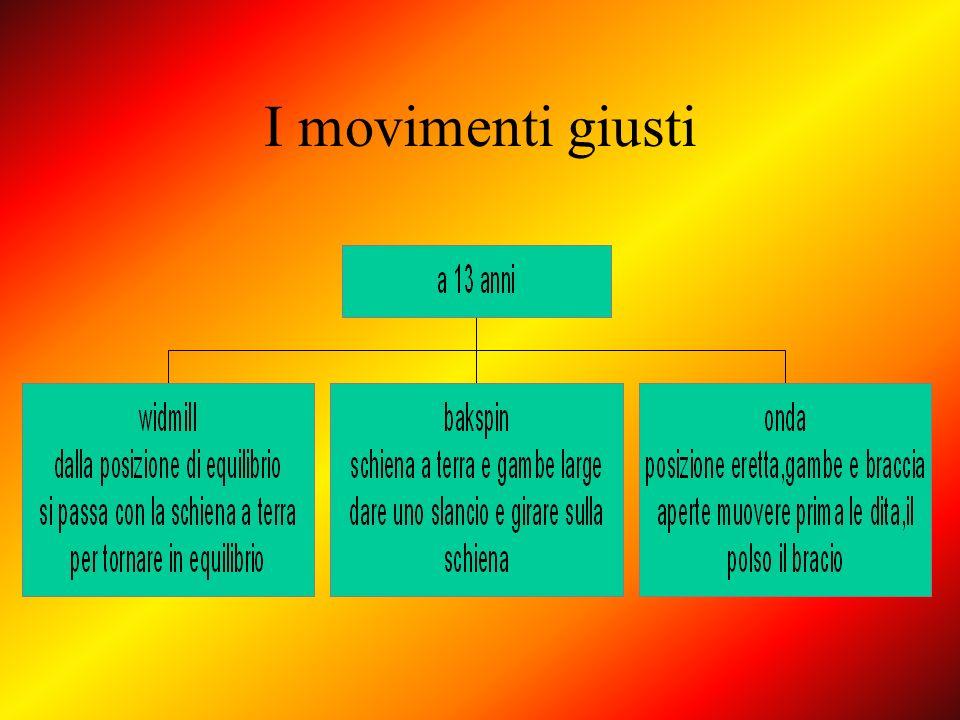 I movimenti giusti