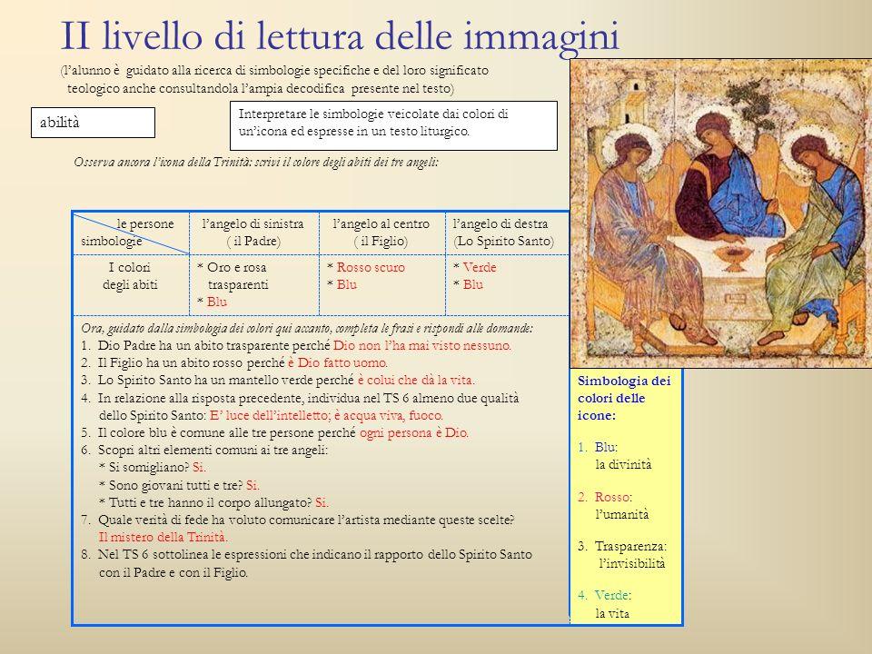II livello di lettura delle immagini (lalunno è guidato alla ricerca di simbologie specifiche e del loro significato teologico anche consultandola lam