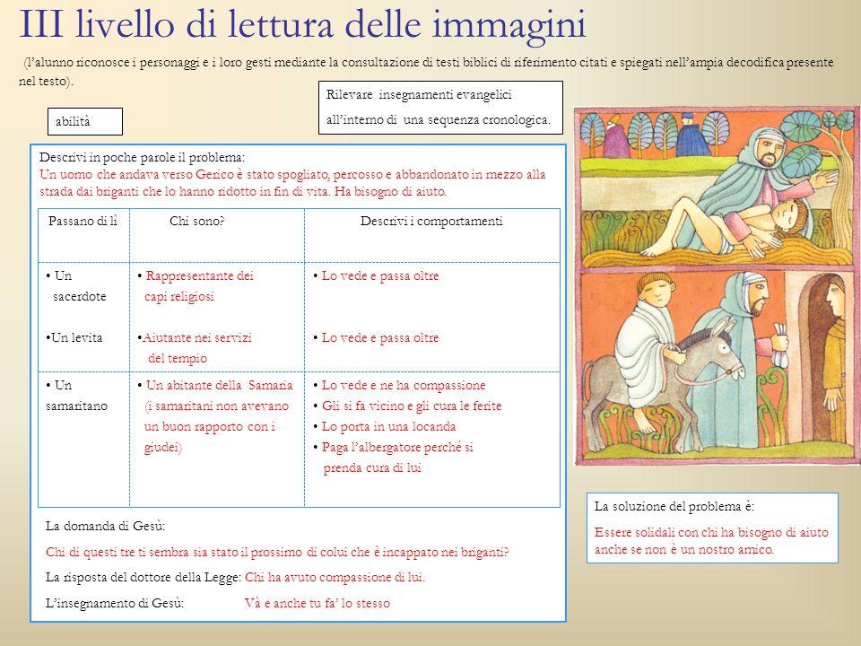 III livello di lettura delle immagini (lalunno riconosce i personaggi e i loro gesti mediante la consultazione di testi biblici di riferimento citati